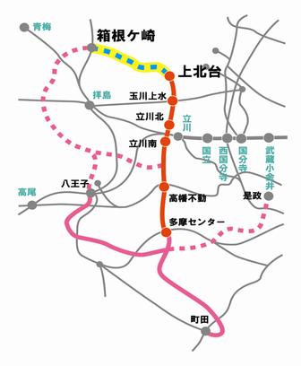 武蔵村山市構想